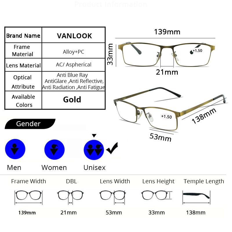 probleme de vedere ochii